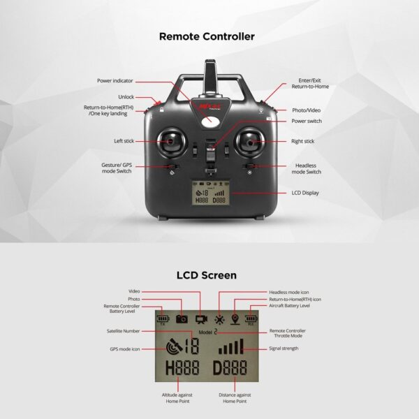 Professional Brushless Quadrocopter3